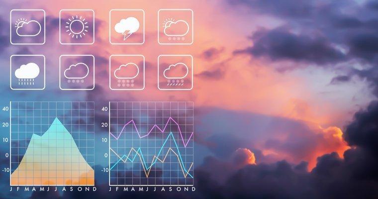 Grungard smart weather forecast chart